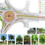 Remodelación de la Glorieta Sur del Enlace de Los Cristianos en la Autopista TF-1