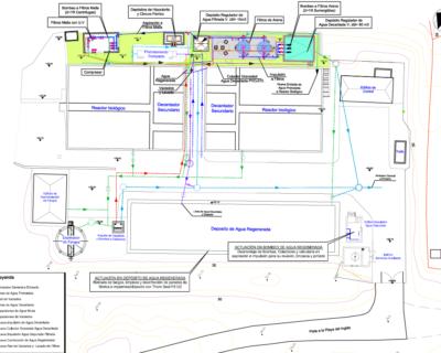 Proyecto de Construcción de «Reutilización de las aguas depuradas de la EDAR de Valle Gran Rey»